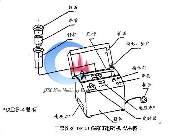 df-4电磁式制样粉碎机